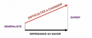 Volonte_a_changer